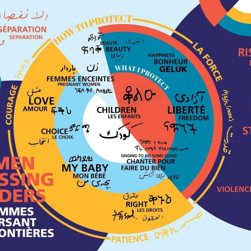 La Plateforme des Soutiens aux Migrant.e.s